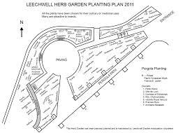 Herb Garden Layout by Herb Garden Design Ideas 21 Photos Of The Herb Garden Design For