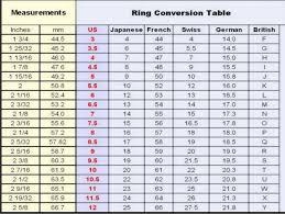 men s ring size men s wedding ring size chart presta wedding blogs
