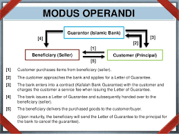 kafalah bank guarantee