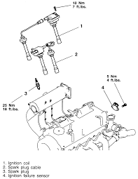 nissan frontier ignition coil repair guides distributorless ignition system ignition coil s