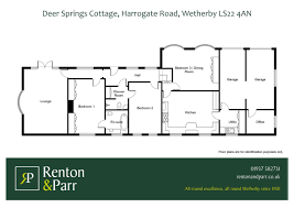 3 bedroom detached bungalow for sale in wetherby