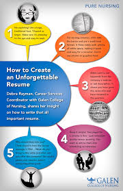 Job Resume Matter by Land Your Dream Nursing Job Galen College