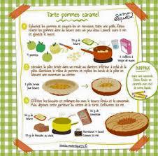 recette de cuisine activité recette a faire avec les enfants maman testeuse
