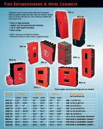 fire extinguisher cabinets custom composites