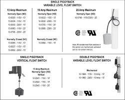 Basement Bathroom Ejector Pump Ejector Pump Troubleshooting Minor Diagnostics And Repairs