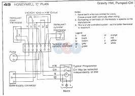 boiler wiring diagram for thermostat residential boiler wiring