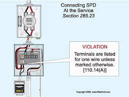 surge suppression devices electrical construction u0026 maintenance