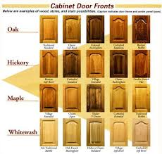 Die  Besten Replacement Kitchen Cabinet Doors Ideen Auf - Kitchen cabinets door replacement fronts