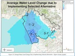 ca water commission local perspectives on groundwater management