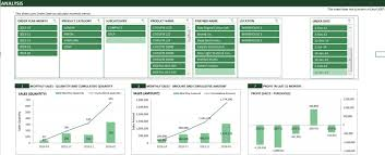 Daily Sales Report Template Excel Free Retail Inventory Management Software Excel Template Invoice