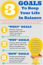 quote about personal knowledge infographic 3 key goals to keep your life in balance
