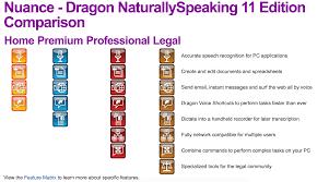 dragon naturally speaking help desk dragon dictation digital tool review digital dependant