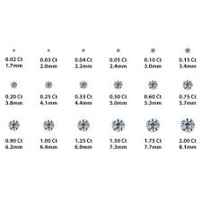 diamond stud sizes stud size chart diamond stud earrings how to buy diamond earrings