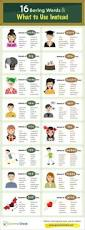 creative writing resume 1251 best words images on pinterest writing ideas creative 1251 best words images on pinterest writing ideas creative writing and writing inspiration