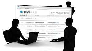 prototypes specifications and diagrams in one tool axure software