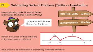 learning to love the number line fractions and decimals ppt