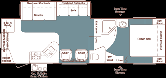 Outback Floor Plans 2006 Keystone Outback Fifth Wheel Rvweb Com