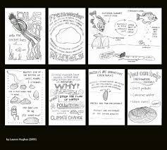 the small science collective the zine library pdfs