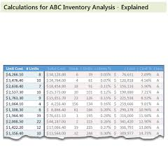 stock report template excel abc inventory analysis tutorial excel template chandoo org