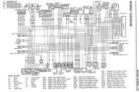 can am wiring diagram wiring diagrams