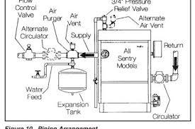 8124 aquastat wiring diagram heating wiring diagram blower