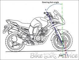 aerodynamics ergonomics u0026 steering geometry of yamaha fazer