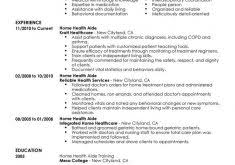 Health Care Aide Resume Sample by Pretty Design Pet Sitter Resume 9 Pet Sitter Cover Letter Examples