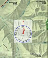 what is a map map and compass orientation
