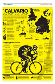 Follow The 2010 Tour De France In Bing Maps And Google Earth Bing by Isto é Jornalismo Visual 58 Visualoop Brasil