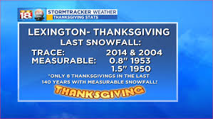 thanksgiving weather history lex18 continuous news and