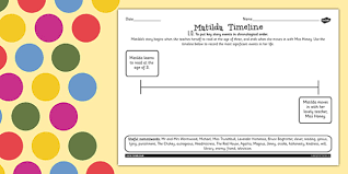 timeline worksheet to support teaching on matilda roald dahl