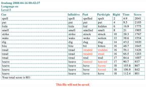 tense chart for translation from hindi to english pdf u2013 download