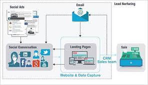 flow chart template 30 free word excel pdf free u0026 premium