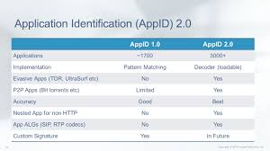 overview of juniper networks security and switching platforms