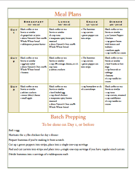 healthy eating diet plan for athletes 3 day diet plan review