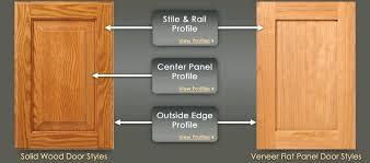 Cabinet Door Construction Rail And Stile Door Cabinet Door Rail And Stile Dimensions Cabinet