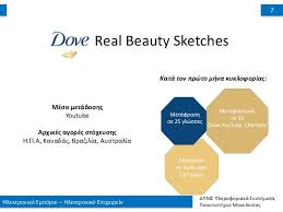 dove real beauty sketches a video marketing success story