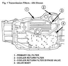 jeep liberty transmission module jeep grand wj technical service bulletins