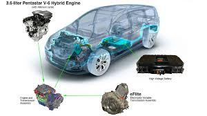 how does lexus hybrid cars work how does the chrysler pacifica hybrid work