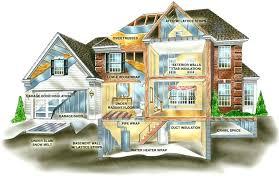 Energy Efficient Home Plans Energy Efficient House Plans Designs Energy Efficient Home Ideas
