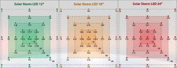 california led grow lights california light works solar storm 800w led grow light par and