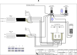 index of inf wiring ibanez