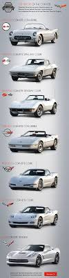 customize your corvette customize all 7 corvettes in chevy s timeline