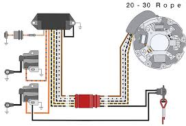 100 honda marine wiring diagram unravelling someone else