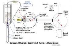 Closet Door Jamb Switch Pantry Door Light Switch Decorating Closet Door Jamb Switch