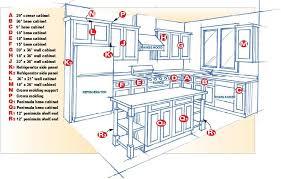 kitchen cabinet design dimensions kitchen cabinet dimensions home decor and interior design