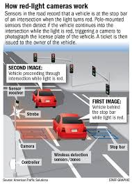 ran a red light camera here is how a red light camera violation picture looks non wheels