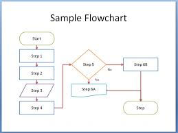 templates en word 2007 template flow chart template word business templates for 2007