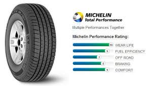 michelin light truck tires michelin light truck tires tire guy nc