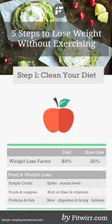 fat to fit how lose weight fast without the diet pills glinci